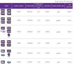بالصور تردد قناة الجزيرة الوثائقية , الجزيرة الوثائقية وترددها الحالى 6234 2