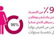 بالصور مرض سرطان الثدي , امراض الثدى وخطورتها 6273 3 110x75