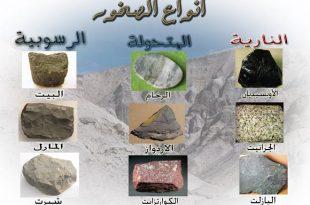بالصور انواع الصخور , اشكال الصخور الموجودة على الارض 2329 3 310x205