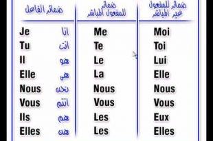 صورة تعلم اللغة الفرنسية , كيفية تعلم اللغة الفرنسية