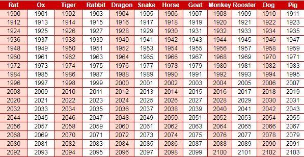 بالصور كيف اعرف برجي الصيني , مواصفات الشخصية في البرج الصيني 3843 1