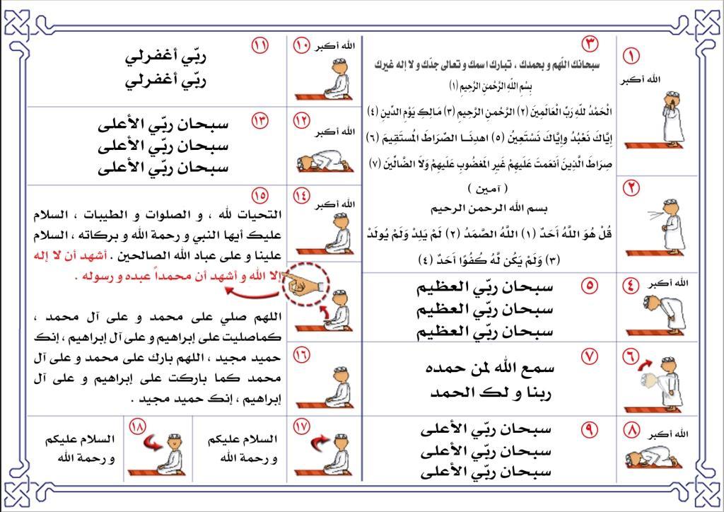 طريقة الصلاة الصحيحة بالصور الخطوات السليمة للصلاة في صور مساء الورد