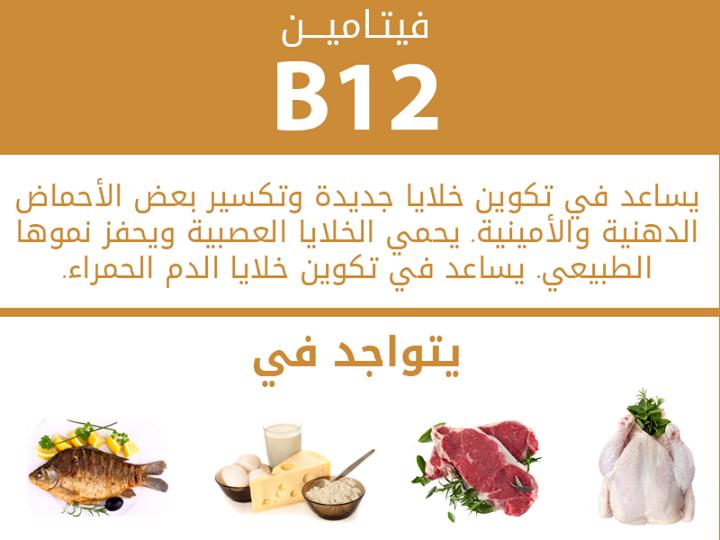 صورة ما هو فيتامين b12 , تعرف على فيتامين ب12 و اهميتة لجسم الانسان