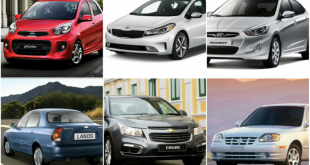 بالصور اسعار السيارات الجديدة فى مصر 2019 , تعرف على اسعار السيارات الجديده فى مصر 4591 1 310x165