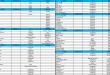 بالصور تردد قنوات نايلسات , ترددات قنوات حديثه 4747 3 110x75