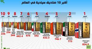 بالصور اقوى جيش في العالم , معلومات عن الجيوش 4896 3 310x165