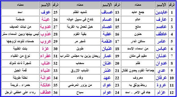 بالصور اجمل الاسماء العربية , اسماء رائعه جدا عربيه 5159 1