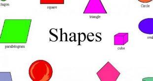بالصور اشكال هندسية , استخدام الرسومات الهندسية 3882 6 310x165