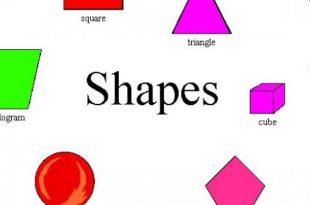 صورة اشكال هندسية , استخدام الرسومات الهندسية