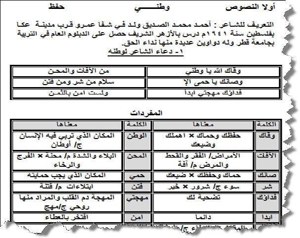 بالصور معاني الكلمات عربي عربي , مصطلحات عربية قديمة ومعناها 4068 1