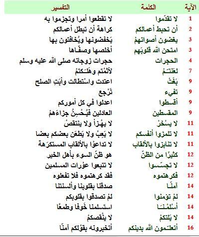 بالصور معاني الكلمات عربي عربي , مصطلحات عربية قديمة ومعناها 4068 2