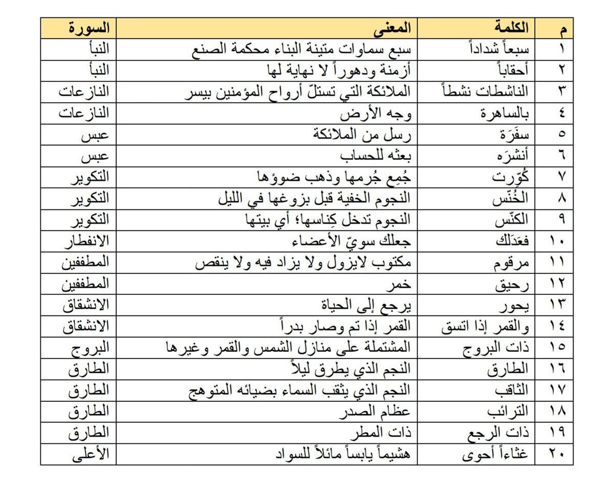 بالصور معاني الكلمات عربي عربي , مصطلحات عربية قديمة ومعناها 4068 3