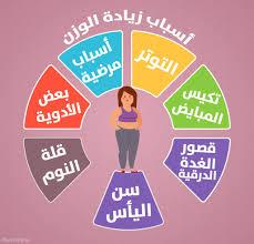 صورة برنامج رجيم لتخفيف الوزن , افضل نظام غذائي لانقاص الوزن