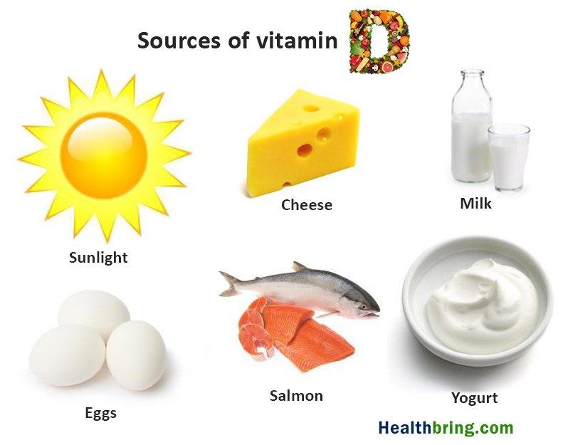 بالصور مصادر فيتامين د , ما هي مصادر فيتامين د 1054 1
