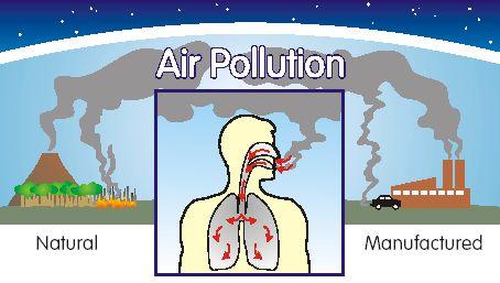 صور اضرار تلوث الهواء , تاثير تلوث الهواء على صحة الانسان والحيوان