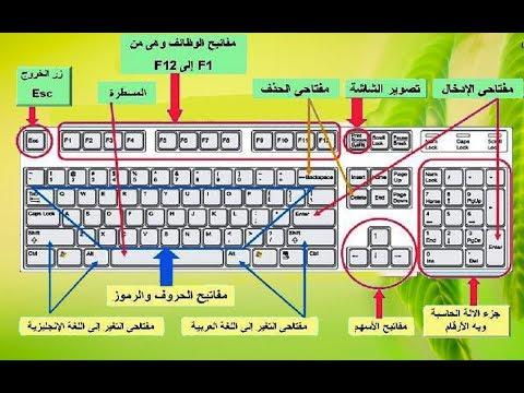 صورة اسرار لوحة المفاتيح , ماذا تعرف عن خبايا واسرار لوحة المفاتيح