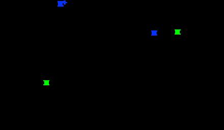 صور ما هو تحليل ldh , تعرف على نازعة هيدروجين اللاكتات