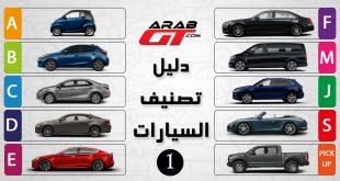 صور جميع انواع السيارات , اذا كنت تحب السيارات فتعرف على انواع السيارات