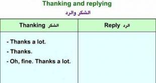 صور الرد على شكرا بالانجليزي , كيف ارد على من كلمة thank you بالانجليزية