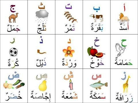 صورة تعليم الحروف للاطفال بالصور , طريقة لتعليم الاطفال الحروف الابجدية بالصور