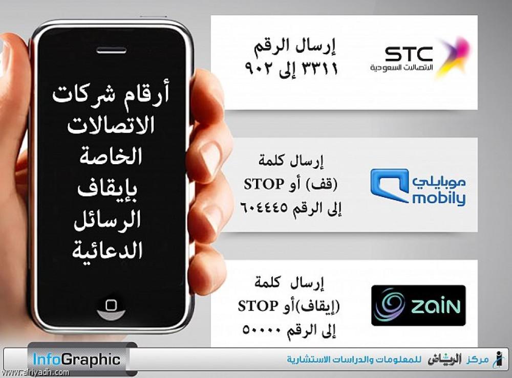 صورة حجب الرسائل الدعائية , ماذا افعل لاقف الرسائل الدعائية على هاتفي