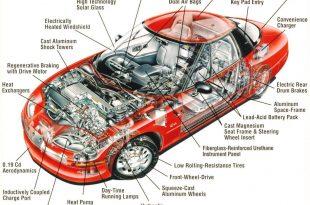 صور مكونات السيارة بالتفصيل والصور , تفاصيل السياره و مكوناتها بالصور