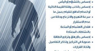 صورة اعراض الاكتئاب , مظاهر الشعور بالاكتئاب